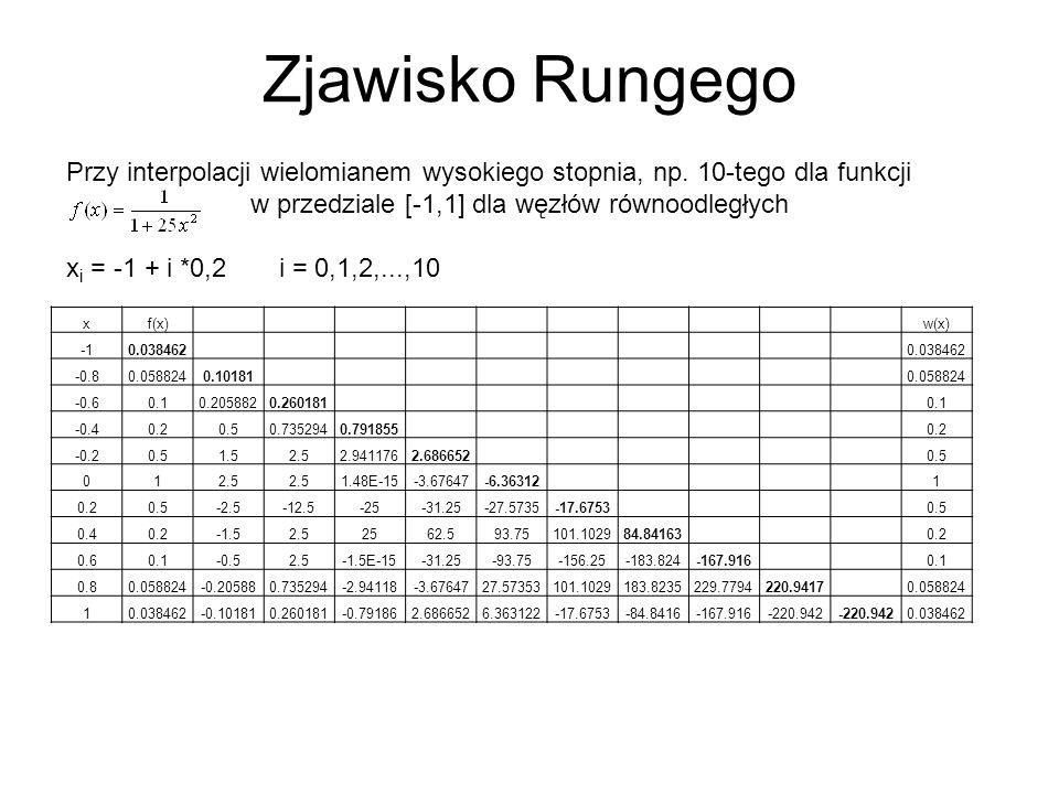 Zjawisko Rungego Przy interpolacji wielomianem wysokiego stopnia, np. 10-tego dla funkcji. w przedziale [-1,1] dla węzłów równoodległych.